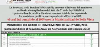 La Municipalidad de Bella Vista cumplió al 100% la Ley 5189/14