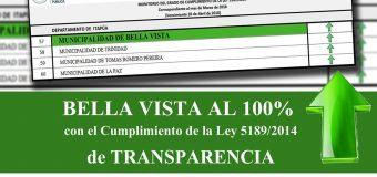 Bella Vista al 100 % de cumplimiento con la Ley de Transparencia