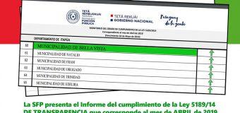 Informe del cumplimiento de la Ley 5189/14