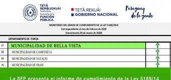 BELLA VISTA CUMPLE al 100% con la Ley 5189/2014 de Transparencia.