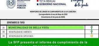 La Municipalidad de Bella Vista informa sobre el cumplimiento al 100% con la Ley de Transparencia.