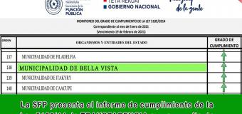 Cumplimiento con la Ley 5189/2014 – 100% Ley de Transparencia.
